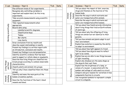 I can statements English Maths Science Primary New Curriculum – Primary 5 Maths Worksheets