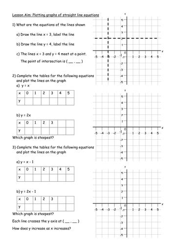 Maths KS3 Worksheet– Plotting straight line graphs by ...