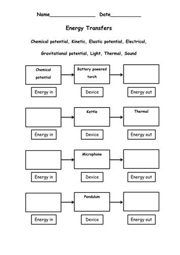 Printables Energy Resources Worksheet energy resources worksheet davezan transfer by wondercaliban teaching tes