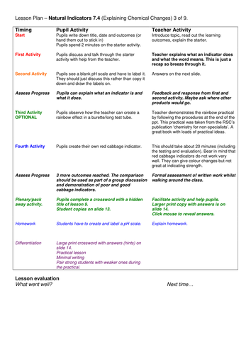Year 7: Natural Indicators (Understanding Chemical Changes 7.4)