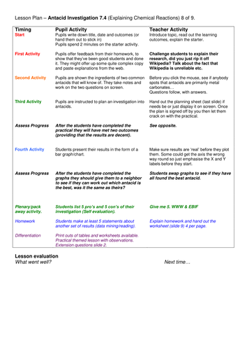 Year 7: Antacid Investigation (Understanding Chemical Changes 7.4)