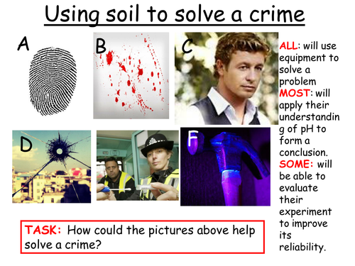 Using pH to Solve a Crime