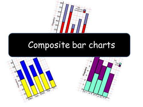 Composite Bar Charts