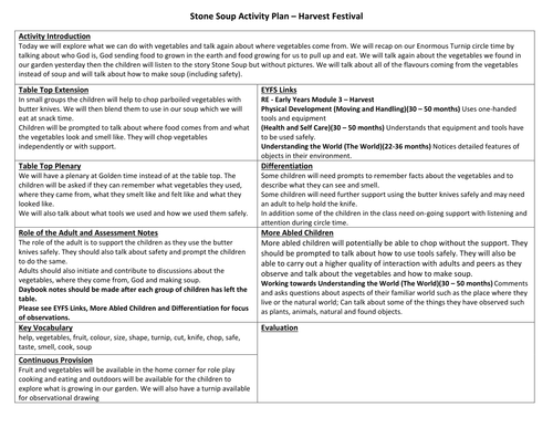 Harvest Festival Plans Enormous Turnip and Stone Soup by – Stone Soup Worksheets