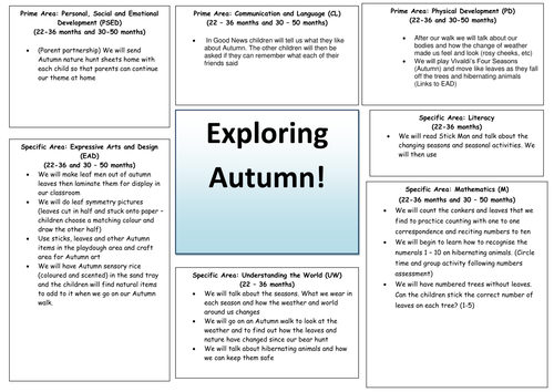 Exploring Autumn Resources for EYFS