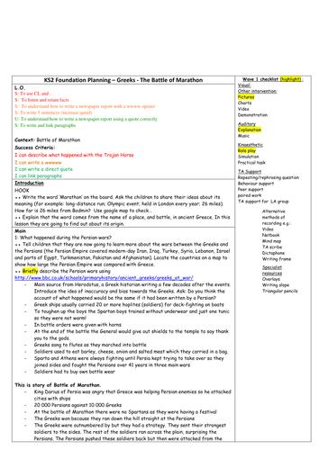 Ancient Greeks - Battle of Marathon / Persian wars Lesson KS2