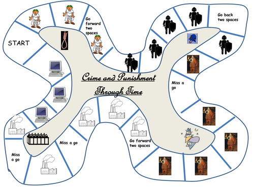 Crime and Punishment Revision Board Game