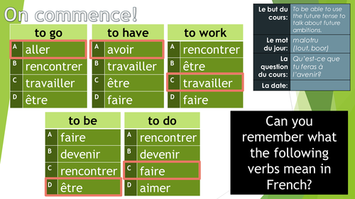 Future ambitions and the future tense in French