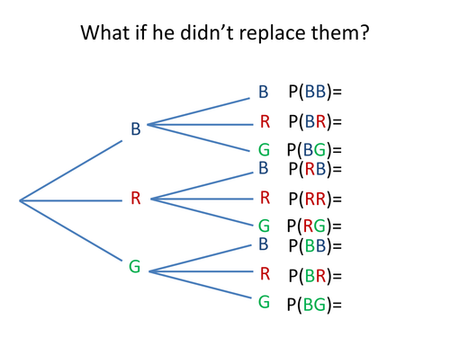 Probability Tree Diagrams - Alternate Universes