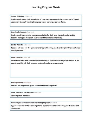 Que Sais-Je?  Learning Progress Charts for Grammar and Topics