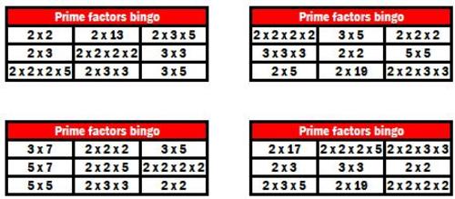 Factors bingo