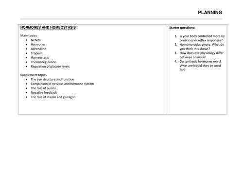 IGCSE/GCSE/Standard Grade Eye PowerPoint