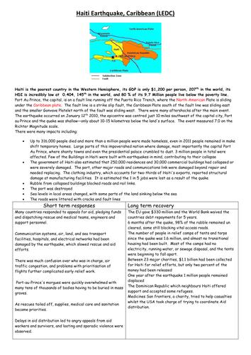 Case study activity sheet