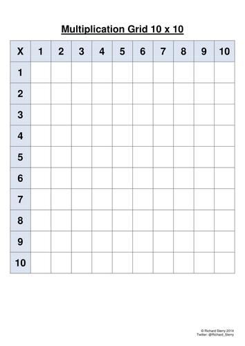 Numeracy 10 x 10 Multiplication Grid
