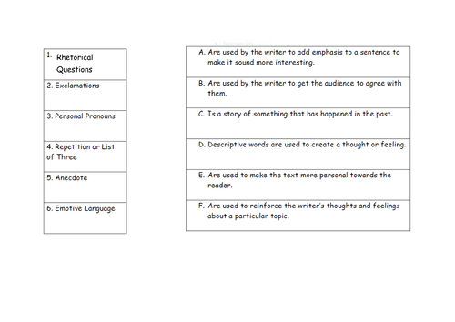 Year 7: Persuasive Writing Scheme - Lesson 1