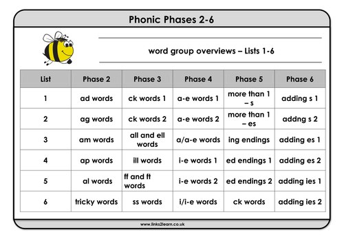 36 Spelling bees lists and multi-task scheme for phonic phase 2