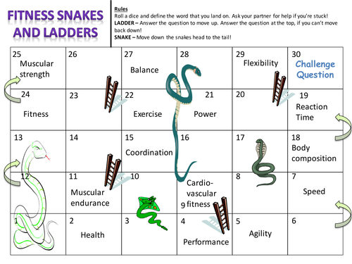 Snakes and Ladders - GCSE PE components of fitness