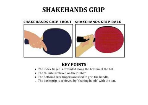 Table Tennis Grip Sheet