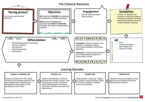 Exploring Atoms Worksheet Answers - Proga   Info