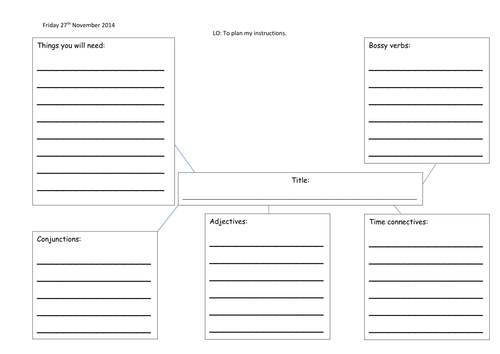 Planning instructions template