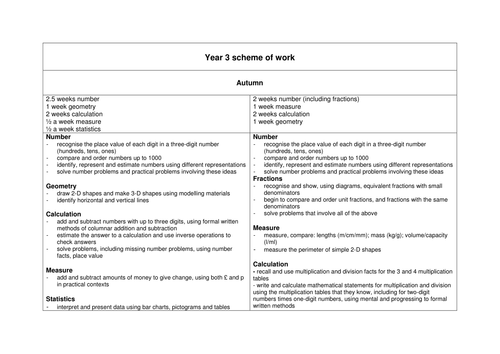 Maths schemes of work Years 1-6 for the new National Curriculum by ...