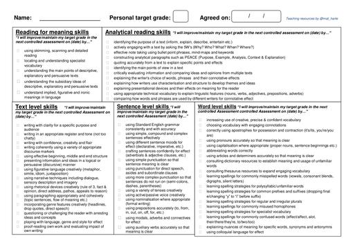 GCSE English learner self-assessment (SMART Target Prompts)