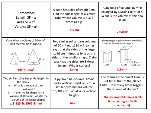 Scale Factor Area and Volume Worksheet by grayhead82 Teaching – Scale Factors Worksheet