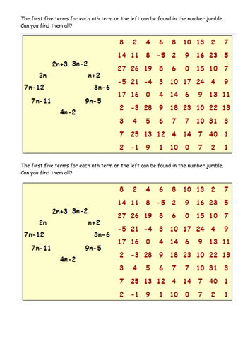 Sequences (Low to Mid Level)