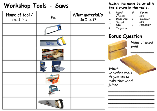 Workshop Tools - Saws starter by pmsims - Teaching Resources - Tes