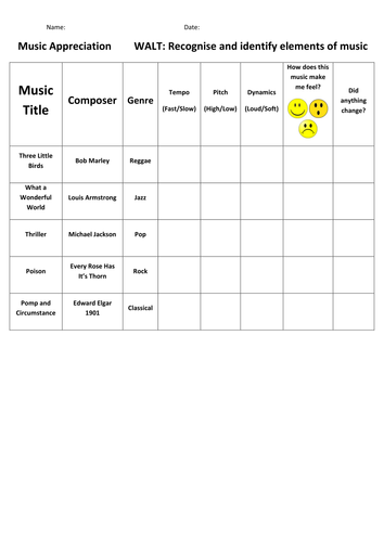 Printables Music Appreciation Worksheets collection of music appreciation worksheets bloggakuten sheet ks2 by katemccarthy93 teaching