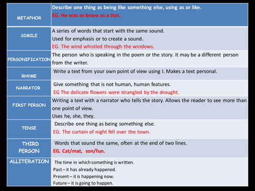 PowerPoint to help with analysis of the poem IF by Rudyard Kipling