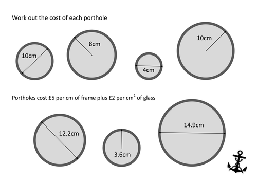 Circumference and Area of Circles (Porthole Costing)