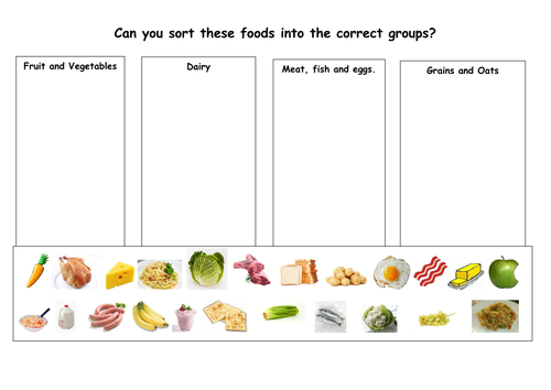 Sorting foods into groups by Atkinson77 Teaching Resources TES – Food Group Worksheets