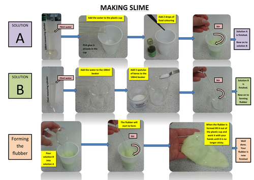 Making slime powerpoint polymers by rhianrebecca teaching making slime powerpoint polymers by rhianrebecca teaching resources tes ccuart Gallery