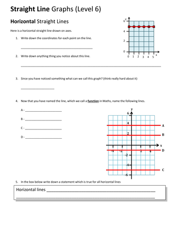 Horizontal and Vertical Graphs by fintansgirl - Teaching Resources ...