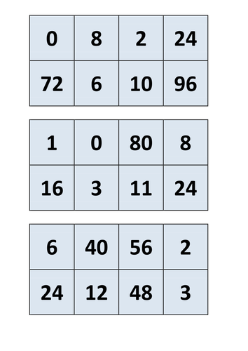 Sample Of A Wide Range Of 8 Times Table Games And Acitvities By