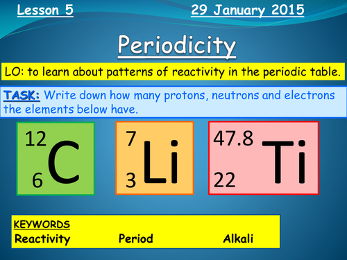 Periodic table a level pdf periodic table aqa gcse copy 2 1 aqa core science chemistry c11 introduction to chemistry atoms by misskcat teaching resources tes urtaz Image collections
