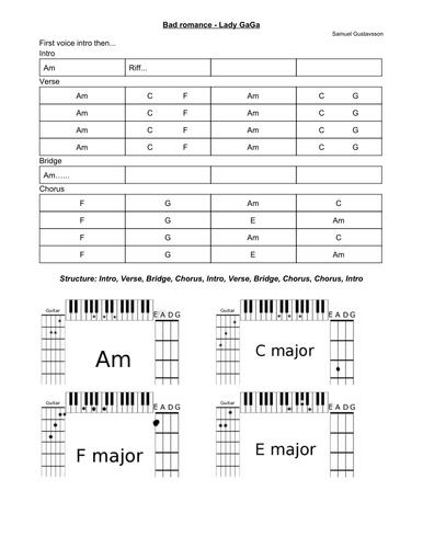 Bad romance - Lady Gaga - Lead-sheet for bass, guitar and piano
