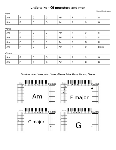 Little Talks Of Monsters And Men Lead Sheet For Bass Guitar And