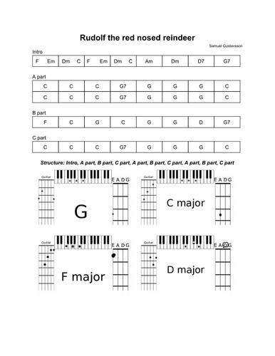 rudolf the red nosed reindeer lead sheet for bass guitar and piano teaching resources rudolf the red nosed reindeer lead