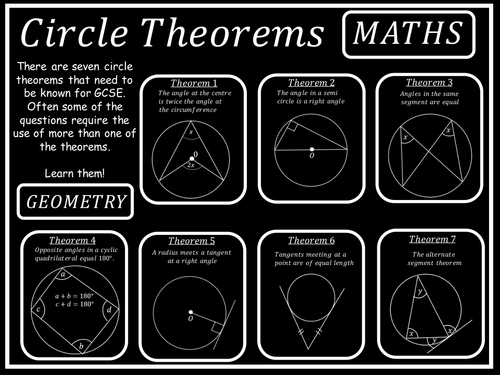 Circle Theorems Exam Questions Mark Schemes And Examiners Reports