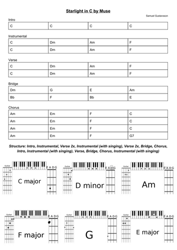 Starlight - Muse - Lead-sheet for bass, guitar and piano by Samusic ...