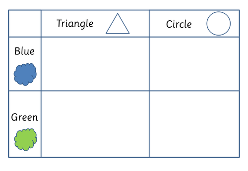 Carroll diagrams shape sorting by jordantelope teaching carroll diagrams shape sorting by jordantelope teaching resources tes ccuart Image collections
