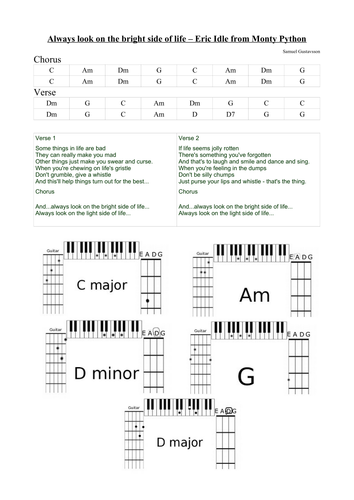 Always look on the bright side of life - Eric Idle - Lead-sheet for bass, guitar and piano