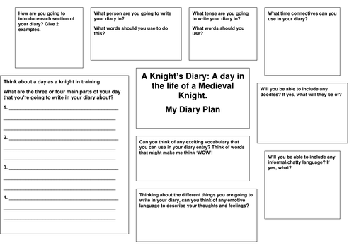 diary writing template ks1 - diary writing planning template medieval knights by