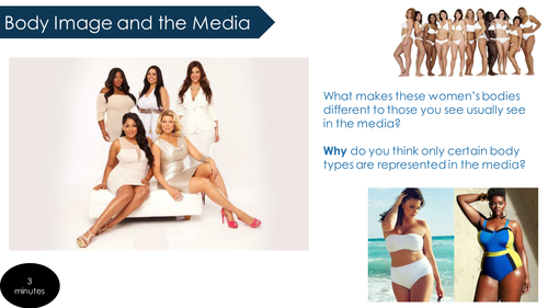 Body Image and the Media 20 min Lesson