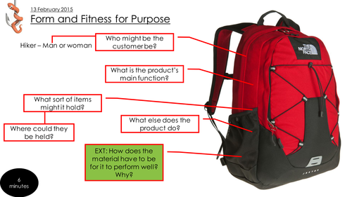Form and Fitness for Purpose One-Off