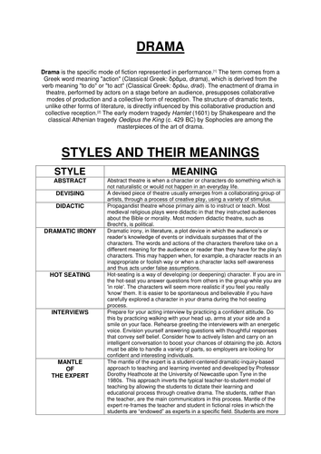 DRAMA AND ITS MEANINGS - GCSE-A-LEVEL