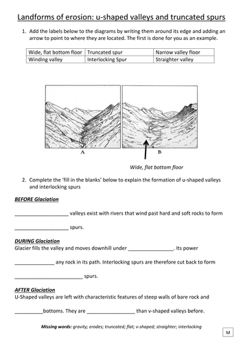 Glaciation: Formation of u-shaped valleys differentiated worksheets