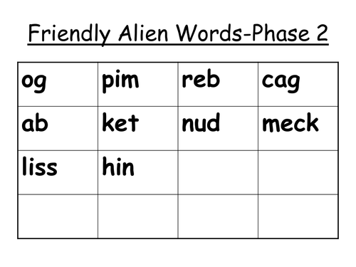 Friendly Alien Words - Letters and Sounds